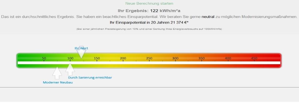 Energieberatung und Energieausweise für Ihr Haus